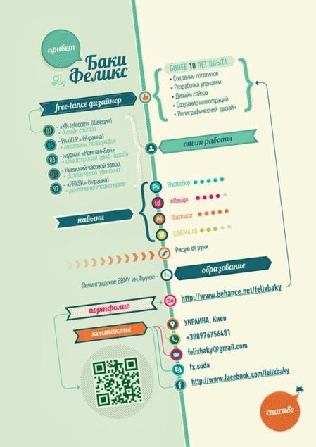 Curriculos_Infograficos_10